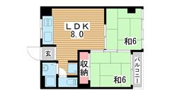 久保田マンション 502の間取
