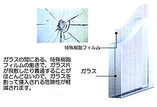 物件番号: 1025821990 リバープレイス中山手  神戸市中央区中山手通7丁目 1LDK マンション 画像2
