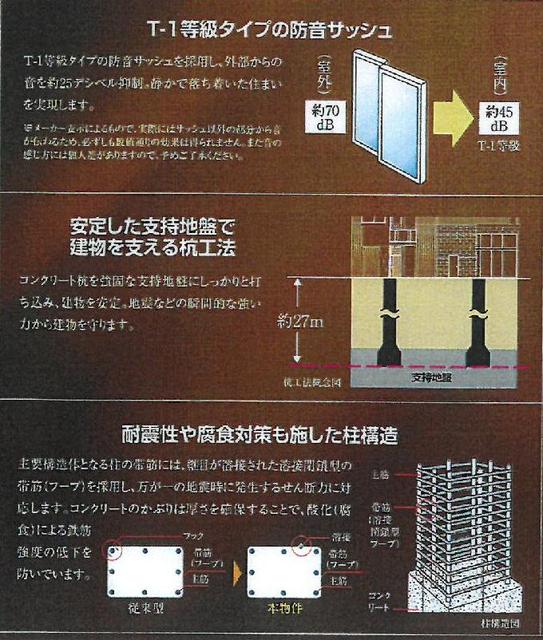 物件番号: 1025873406 エスプレイス神戸ハーバーウエスト  神戸市兵庫区新開地5丁目 1K マンション 画像9