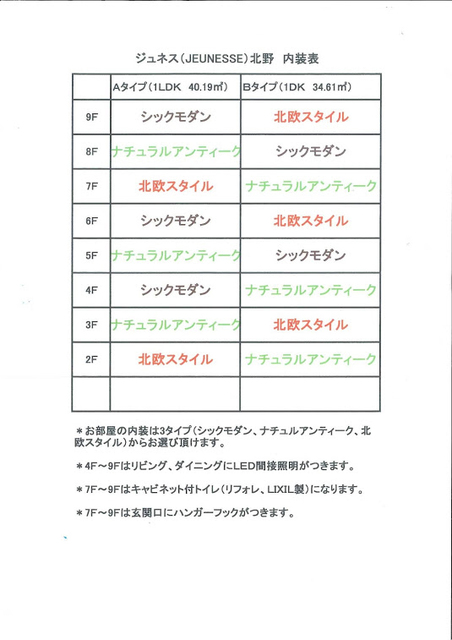 物件番号: 1025874118 JEUNESSE北野  神戸市中央区加納町2丁目 1LDK マンション 画像7