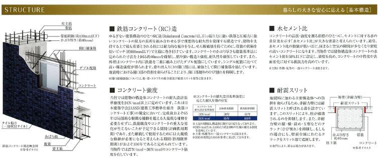 物件番号: 1025883604 プレサンス神戸元町ベルシオン  神戸市中央区海岸通4丁目 1K マンション 画像34