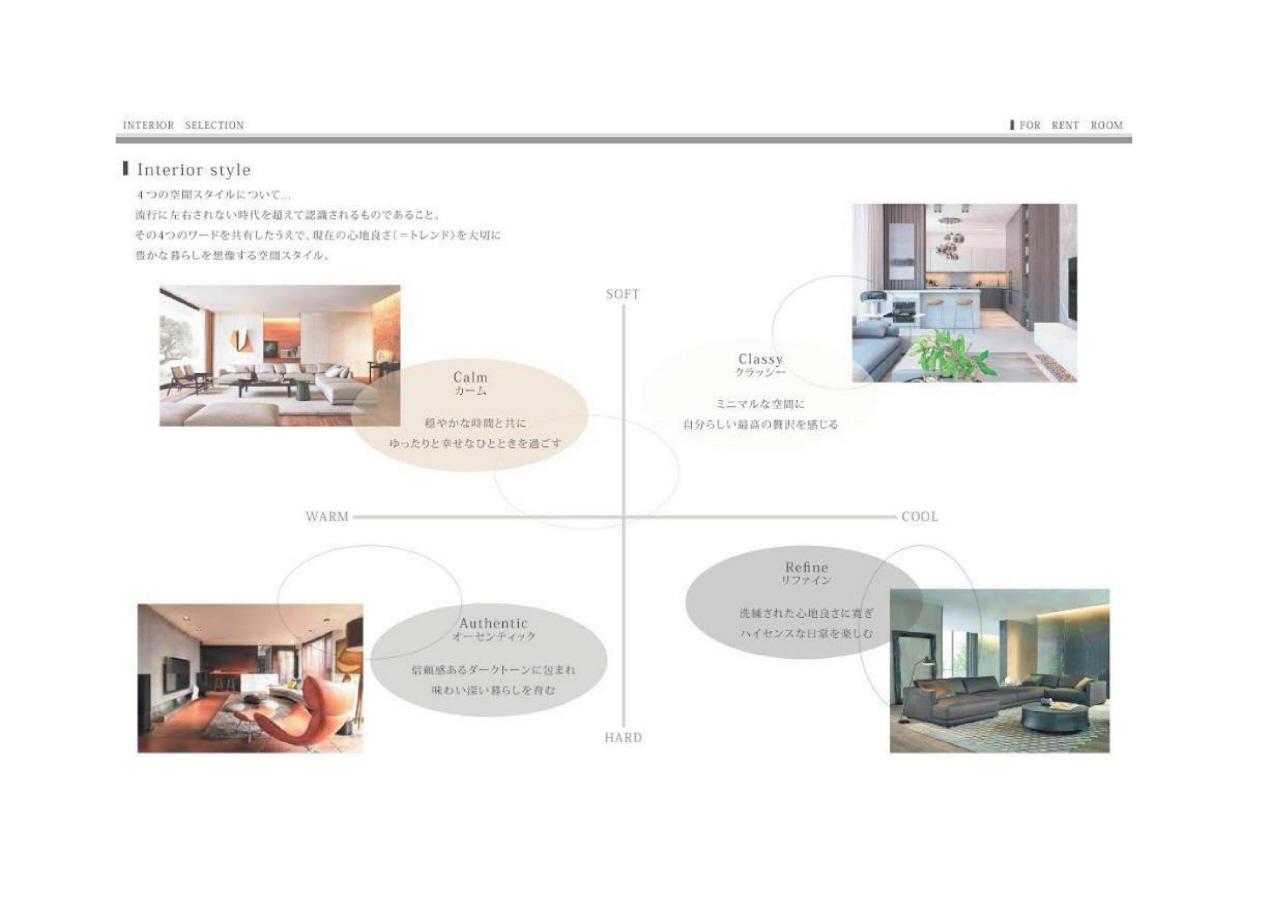 物件番号: 1025883881 ファルマシアントアロード  神戸市中央区下山手通3丁目 1LDK マンション 画像1